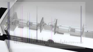 Agilent 8800 Triple Quadrupole ICP-MS animation